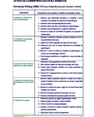 Resumo Do Livro 10 Novas Competências Para Ensinar