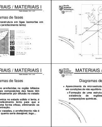 Engenharia Dos Materiais - 10 Aula