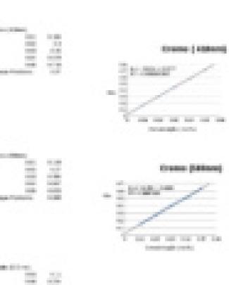 Aqi - Dados Experimento 1 E 2