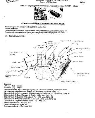 Elemaq Ii - Ele. Maq.2 P2 - Base + Aula A