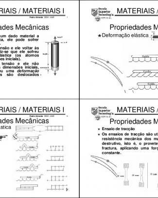 Engenharia Dos Materiais - 13 Aula