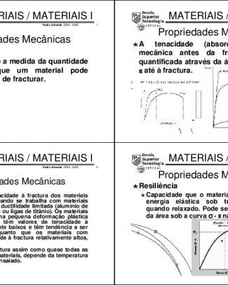 Engenharia Dos Materiais - 15 Aula